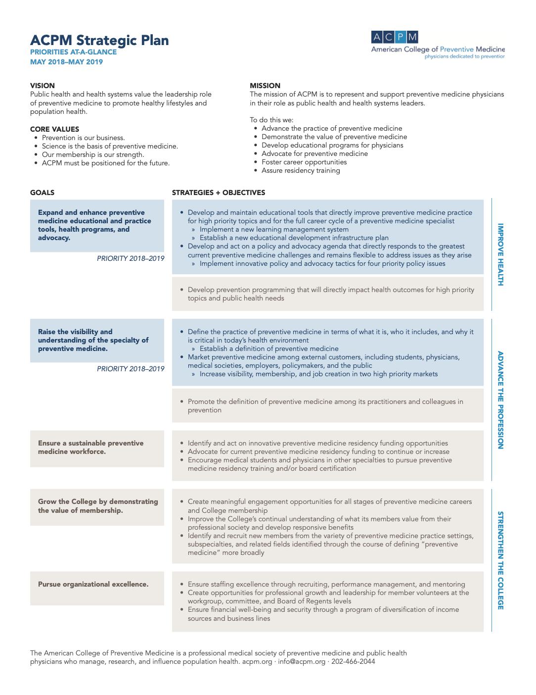 Strategic Plan overview grid